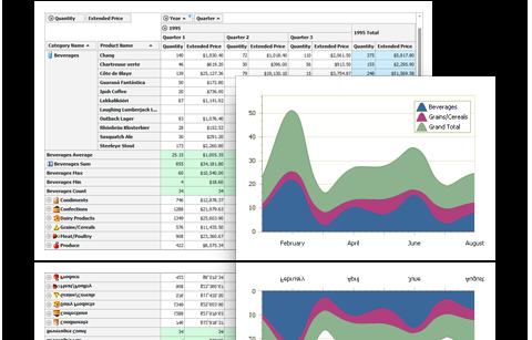 WinForms-Analytics-Tools
